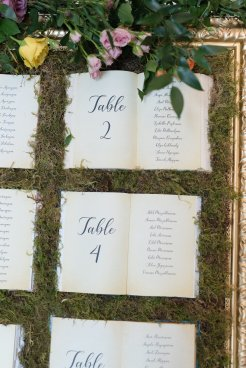 los-angeles-wedding-planner-bridal-shower-fairytale-7